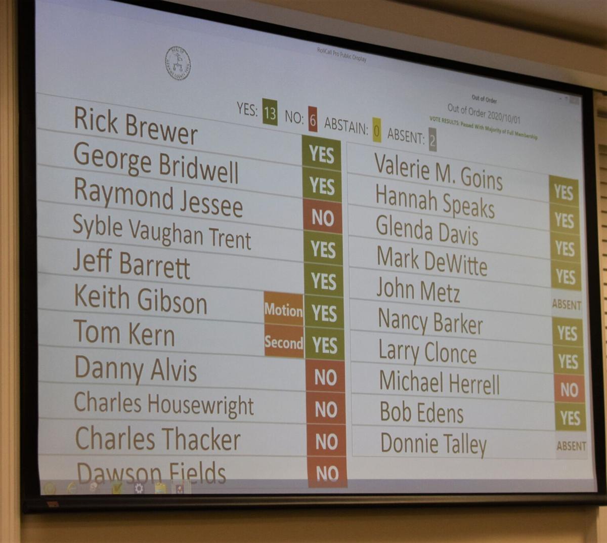HVAC vote 002 (ESSI)
