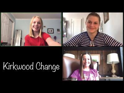 KWD change