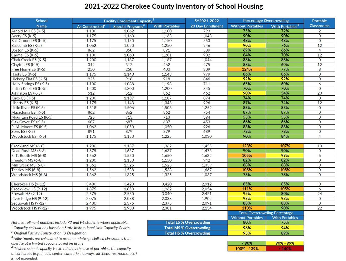 2021-22 Cherokee County Inventory of Student Housing.JPG