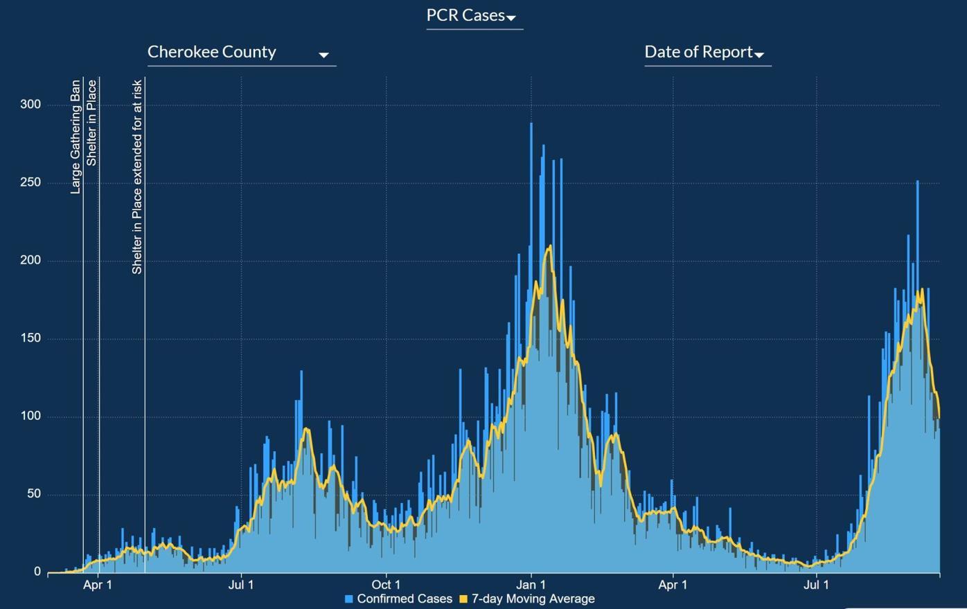 PCR 9-17.JPG