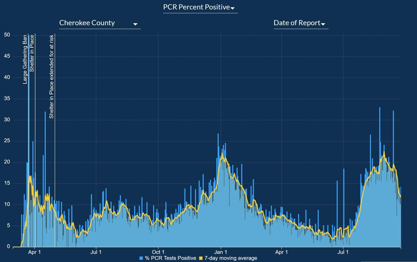 percent positive.JPG