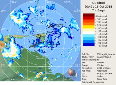 trinidad rain