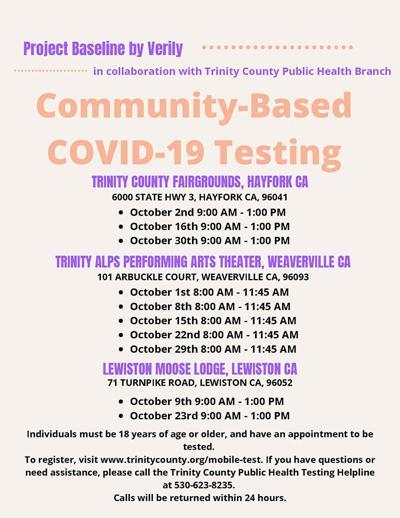 October testing schedule