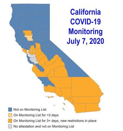 California COVID-19 monitoring July 7, 2020