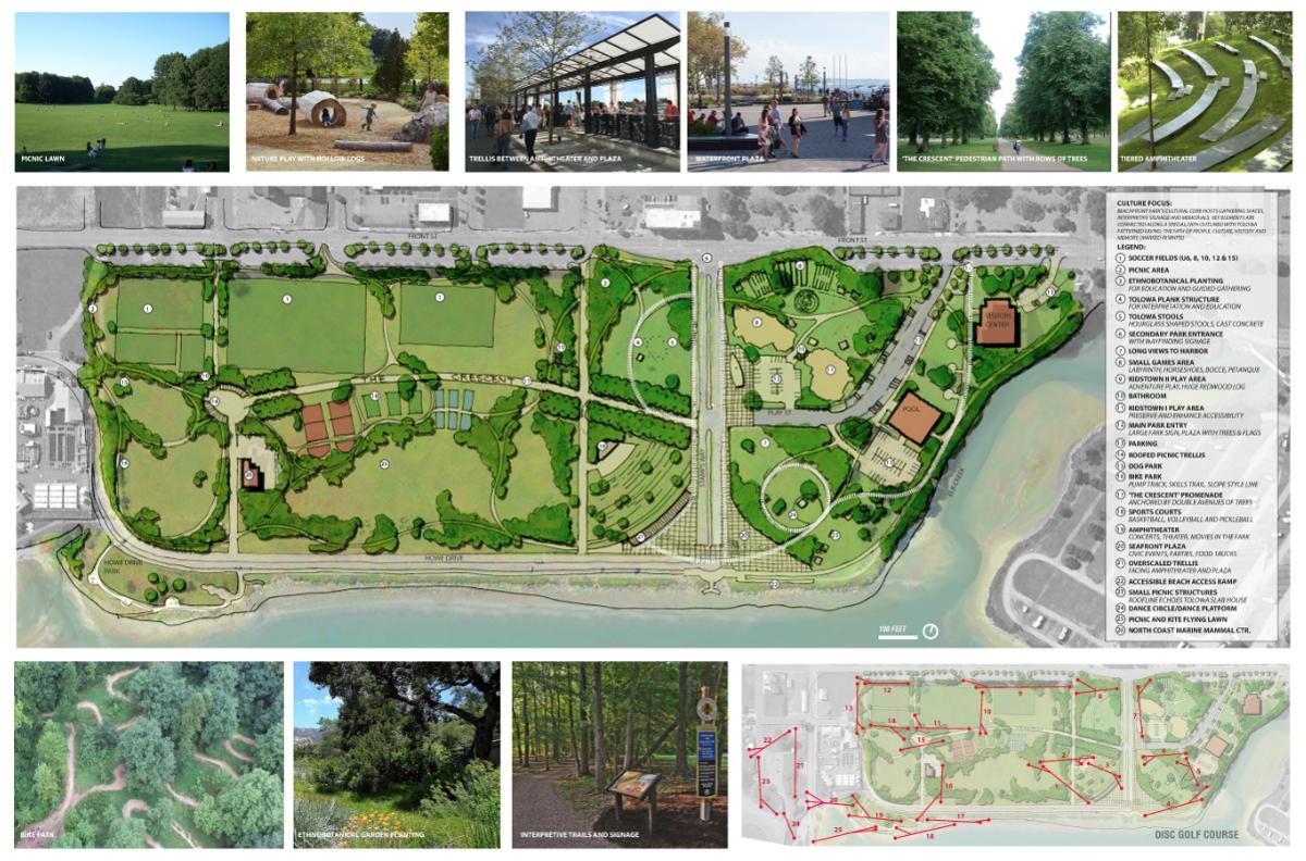 Beach Front Park Culture Plan