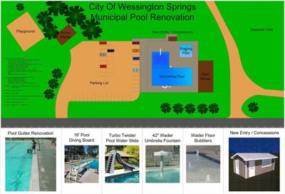 ws pool project