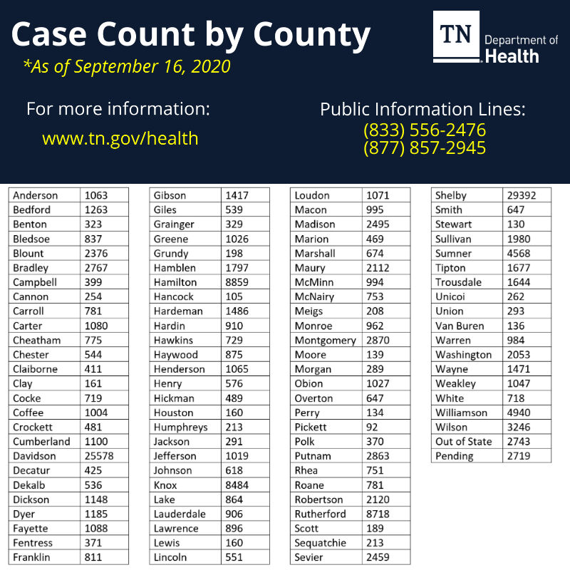 Sept 16 Case by county.jpg