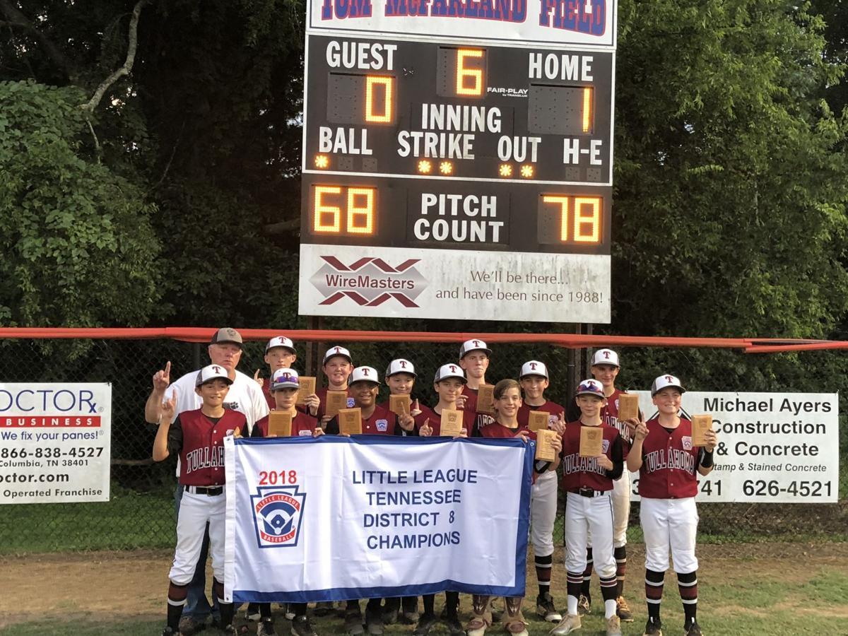 12U wins district title