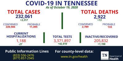 10-19 COVID Update.jpg