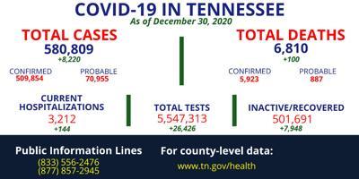 12-30 COVID-19 Update.jpg