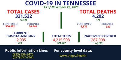 11-20 COVID-19 Update.jpg