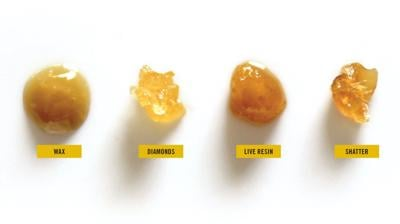 medical concentrates