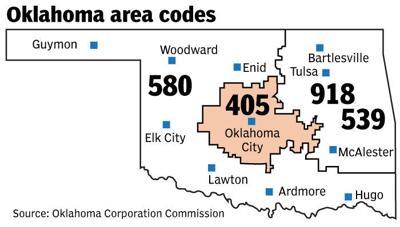Oklahoma area codes