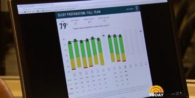 OSU Today show screengrab