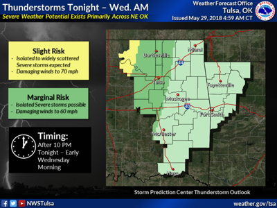 Thunderstorms Rainfall To Move Into Northeast Oklahoma Tonight