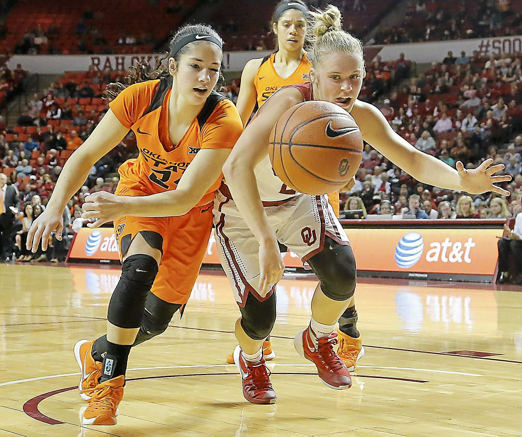Arkansas State at Oklahoma State women's basketball ...
