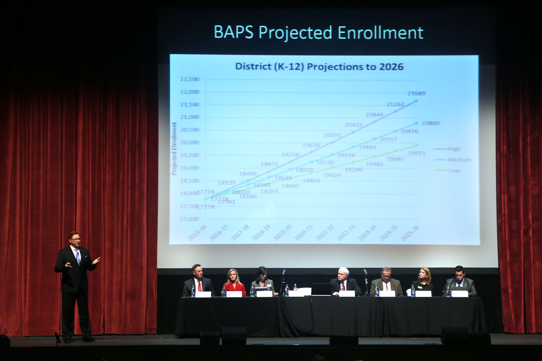 Broken Arrow parents students learn about options