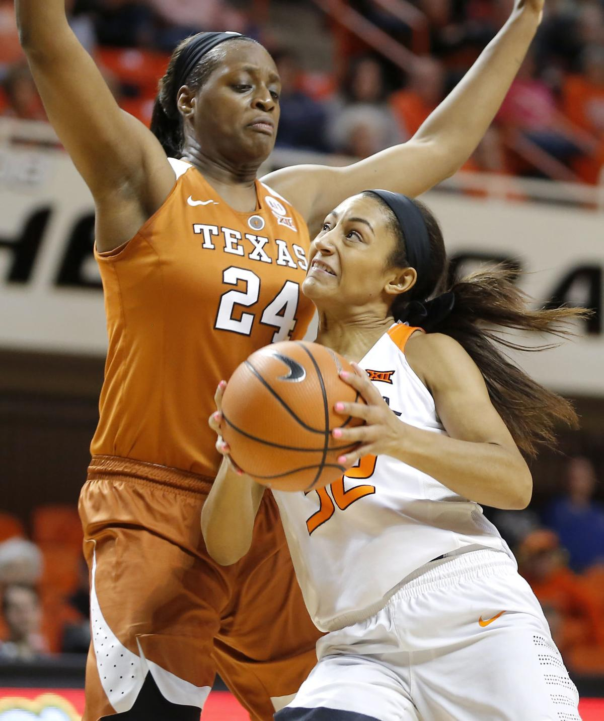 OSU women's basketball: Loryn Goodwin drafted by Dallas ...
