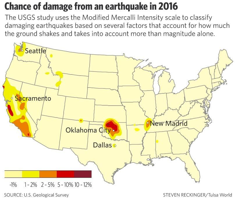 USGS report Manmade quakes give Oklahoma highest risk making