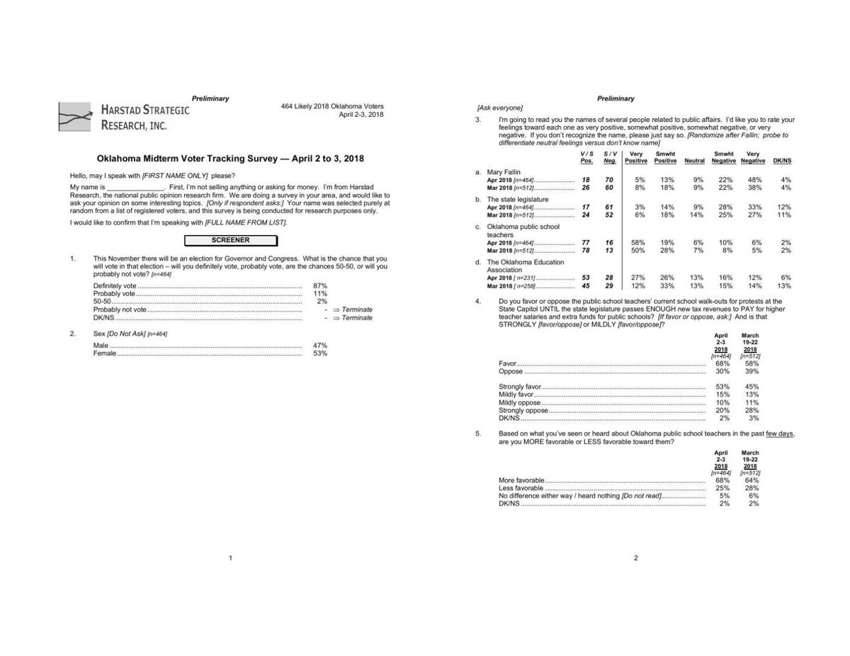 download pdf oea poll questions