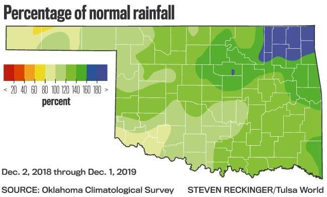 Rainfall map 2019