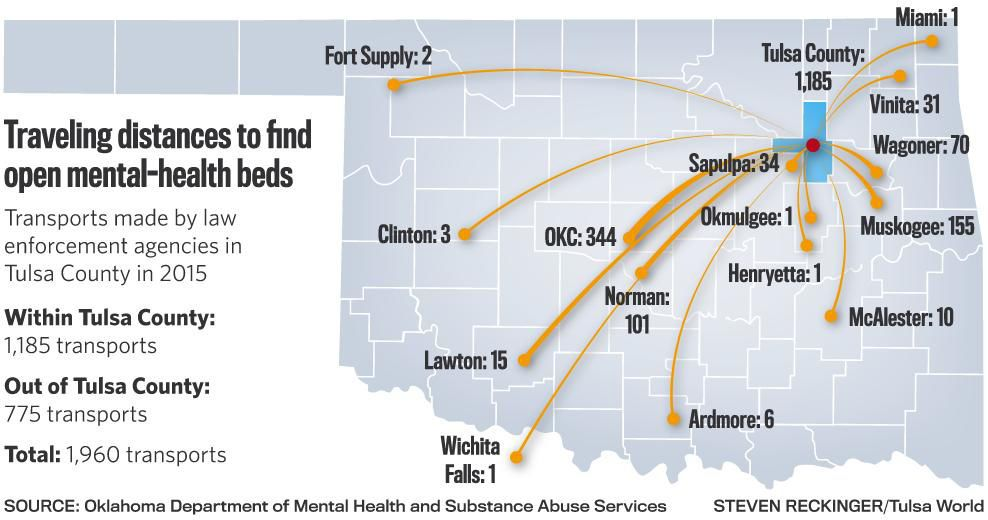 Tulsa S Mental Health Care System A Mixed Picture Of Mental Health