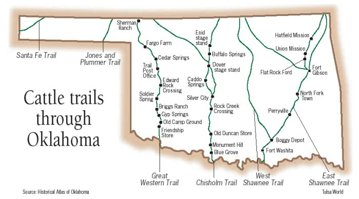 Cattle Drives: Oklahoma's Early Commerce: Whoopi-ti-yi-yo ... on cattle trail history, cattle trail jobs, cattle drive maps, cattle trail clip art, cattle trail names,