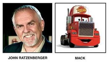 Voice Male Ratzenberger Is A Vocal Participant In Disney Pixar