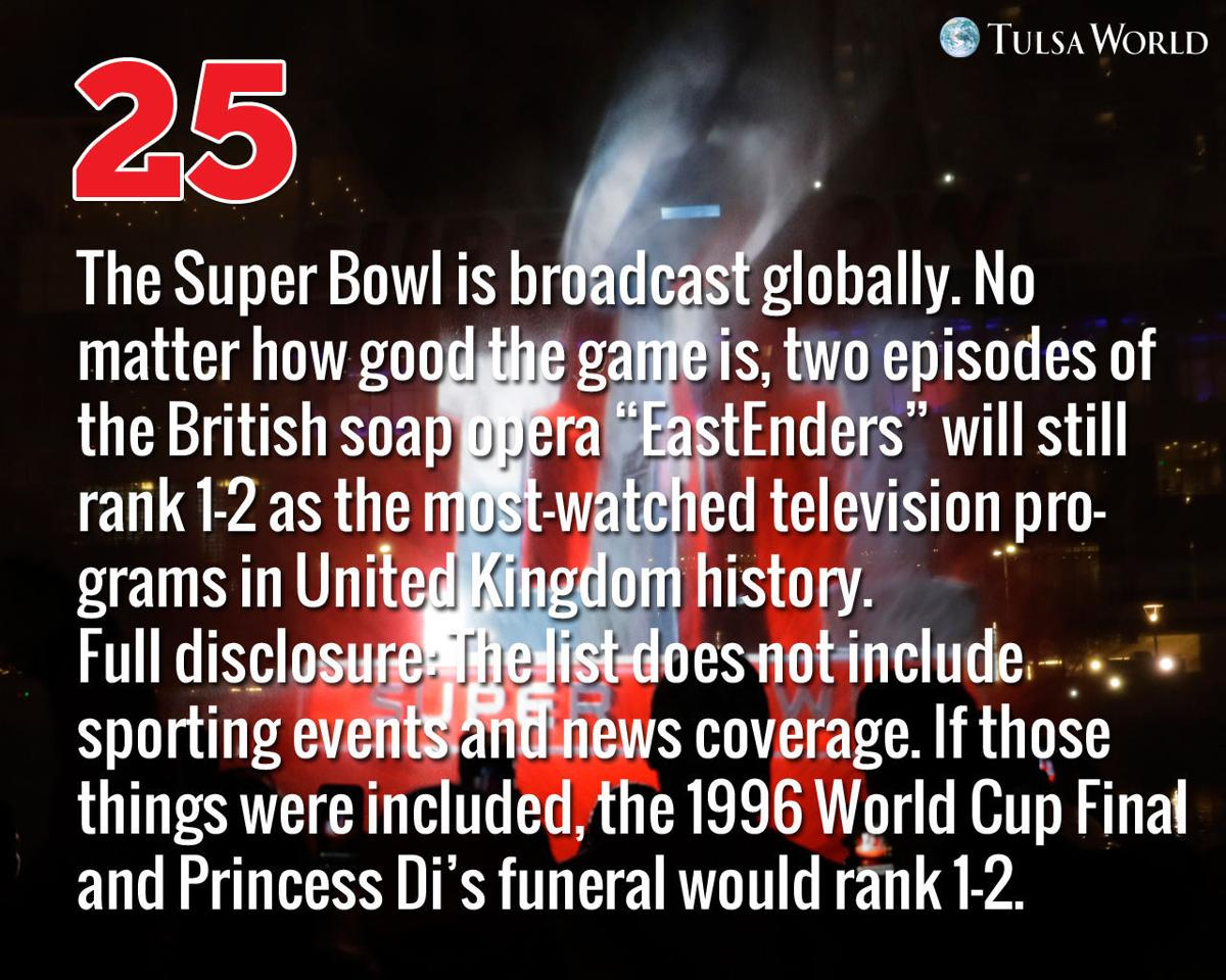 Photo Gallery: 51 Super Bowl predictions for the 51st Super
