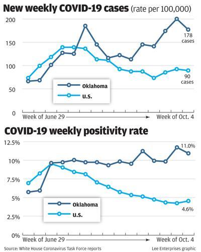 #6098_100820_COVID weekly