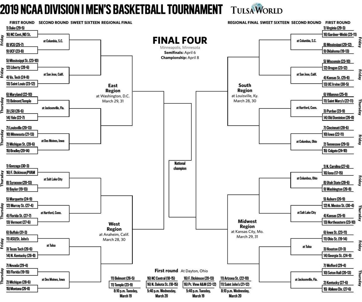 2019 Ncaa Men S Tournament Bracket College Tulsaworld Com