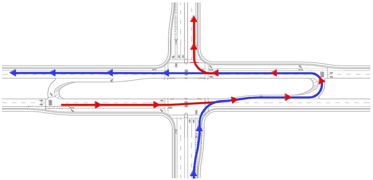 J turn diagram
