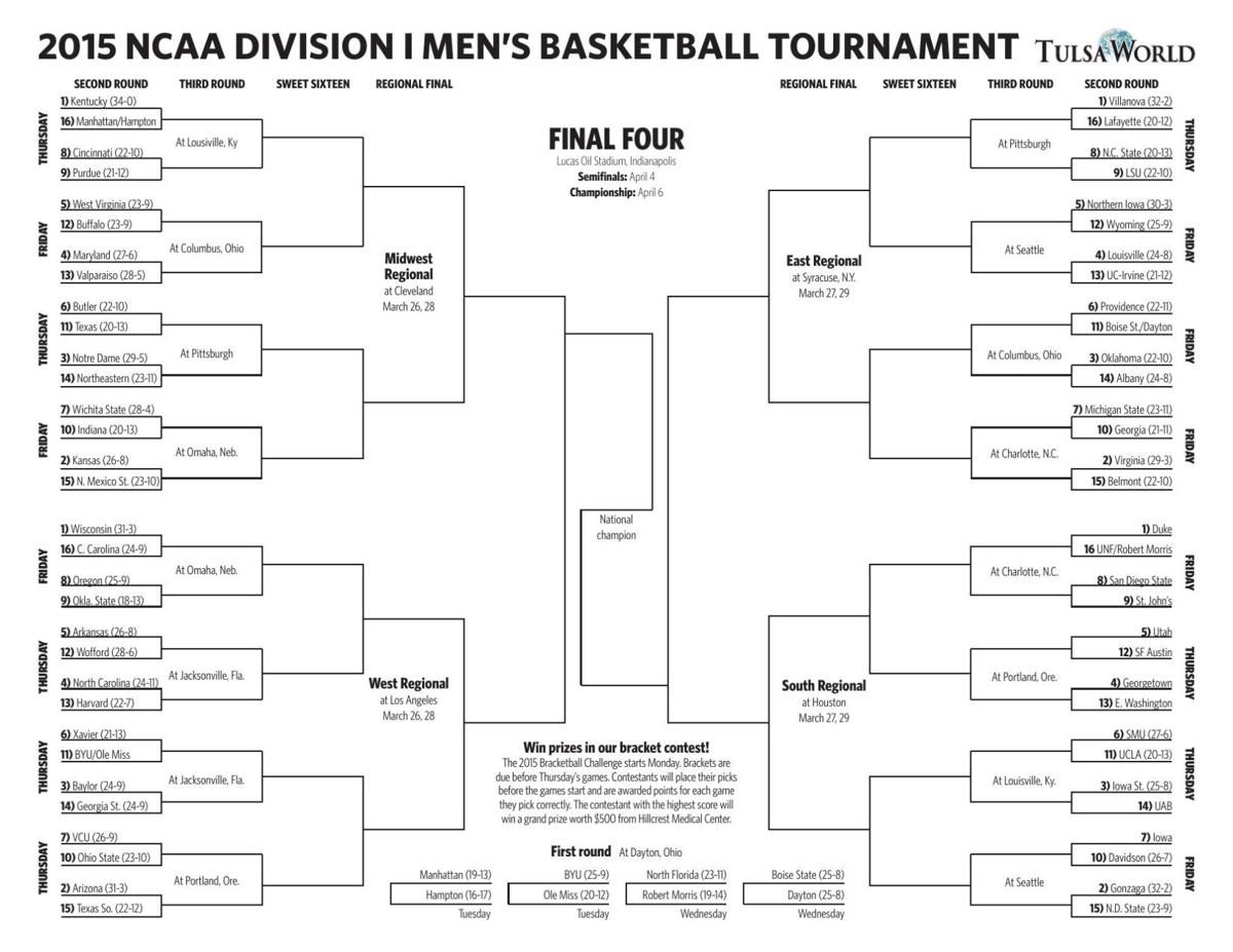 2015 Ncaa Men S Basketball Tournament Bracket