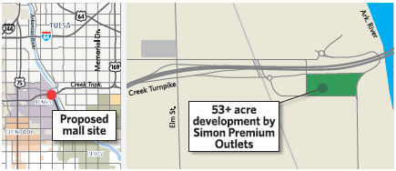 Proposed mall site map