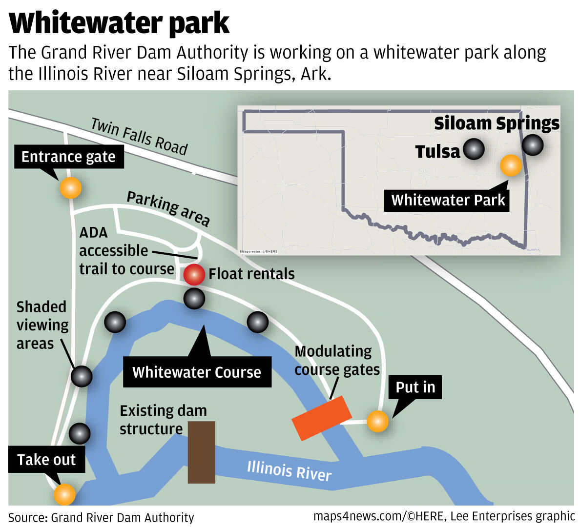 Whitewater park