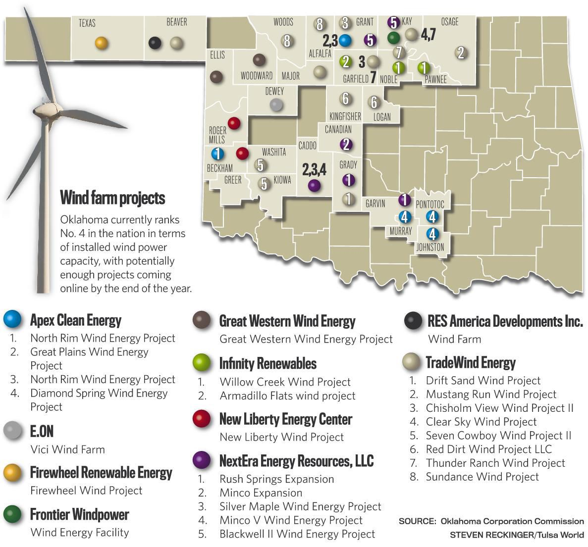 Data Analyst Salary Oklahoma Free Templates Best Resume