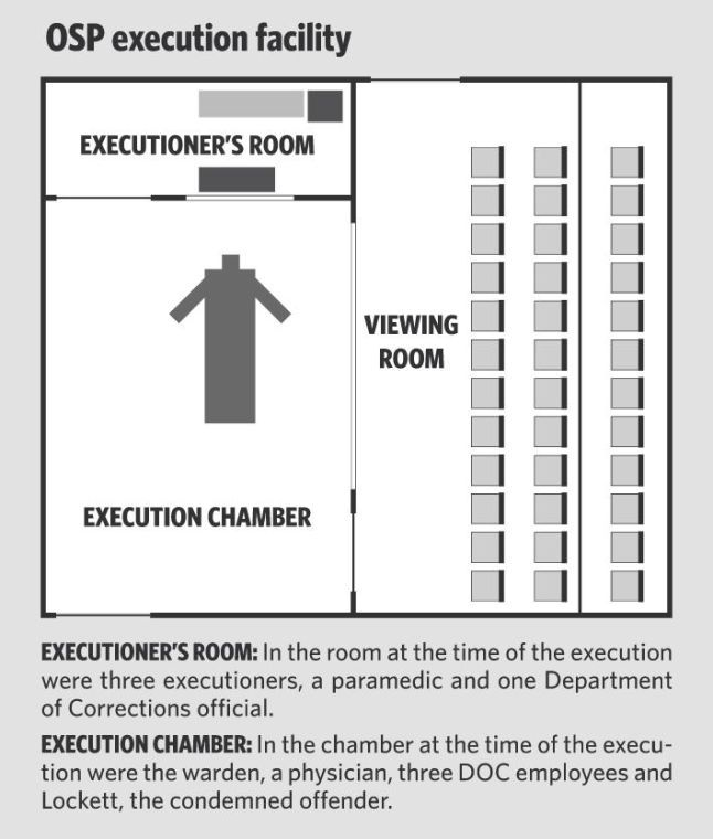 2014-09-15 ne-executionfixesg1