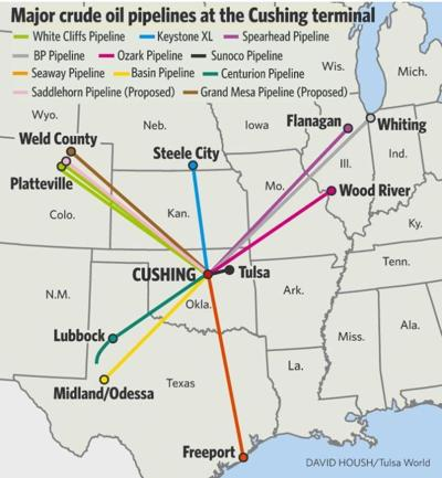 Magellan Midstream Partners finds a partner for Saddlehorn Pipeline