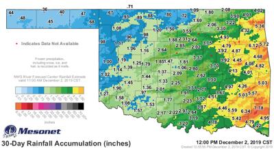 November rainfall