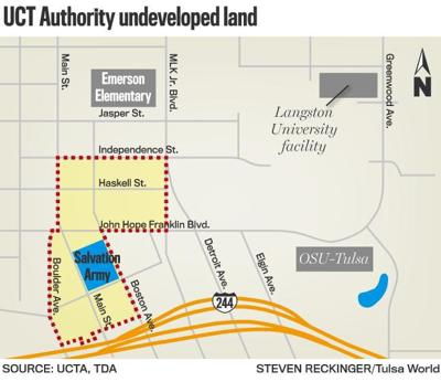 Langston University Campus Map.Tulsa Development Authority Wants Undeveloped Ucat Property To