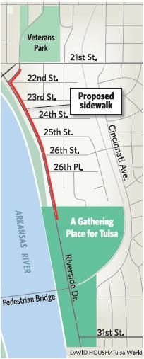 Proposed sidewalk map