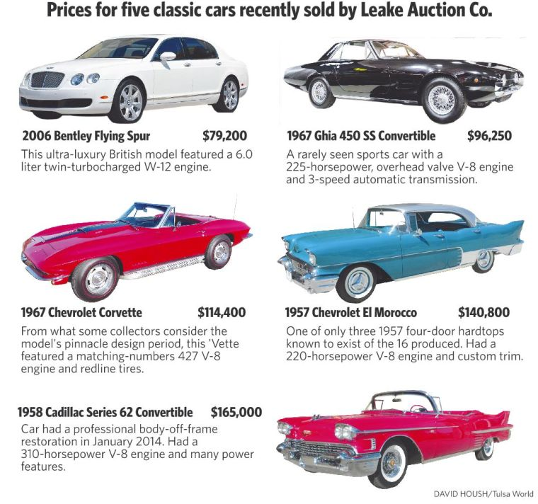 Investing in classic cars mixes hobby, business | Businesshomepage1 ...