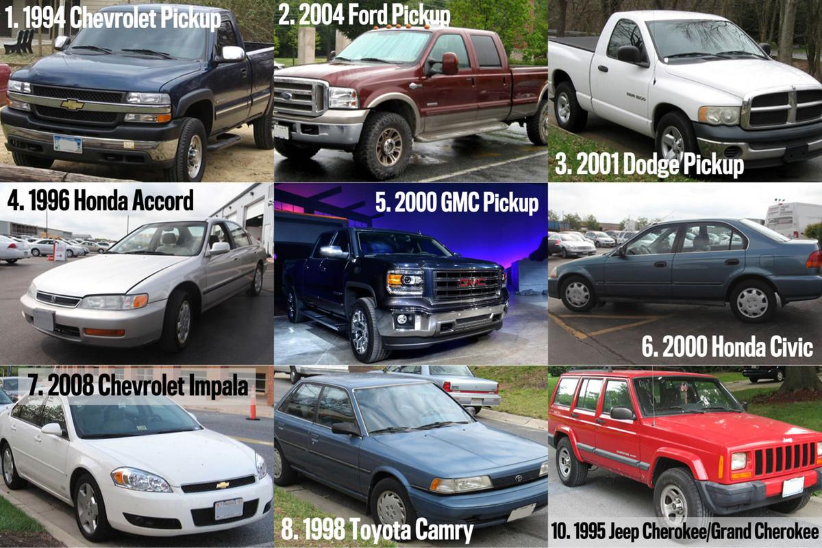 Older Model Pickups Top List Of Most Stolen Vehicles In Oklahoma