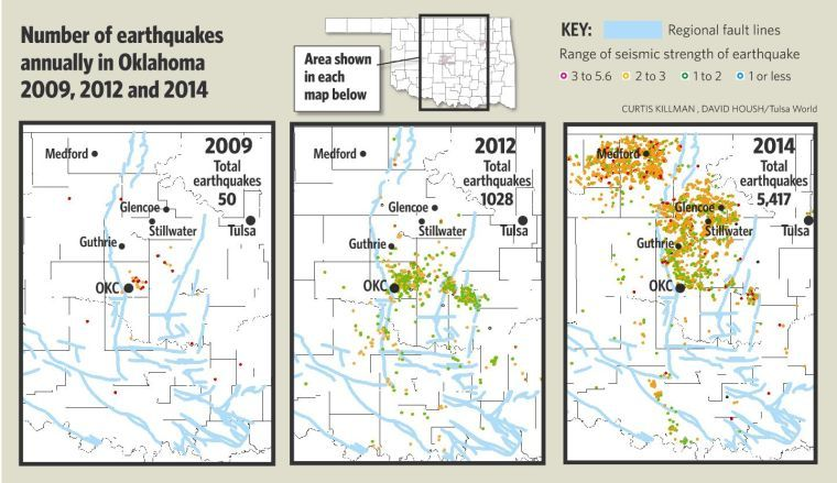 Quake Debate: Science questioned while state's earthquake