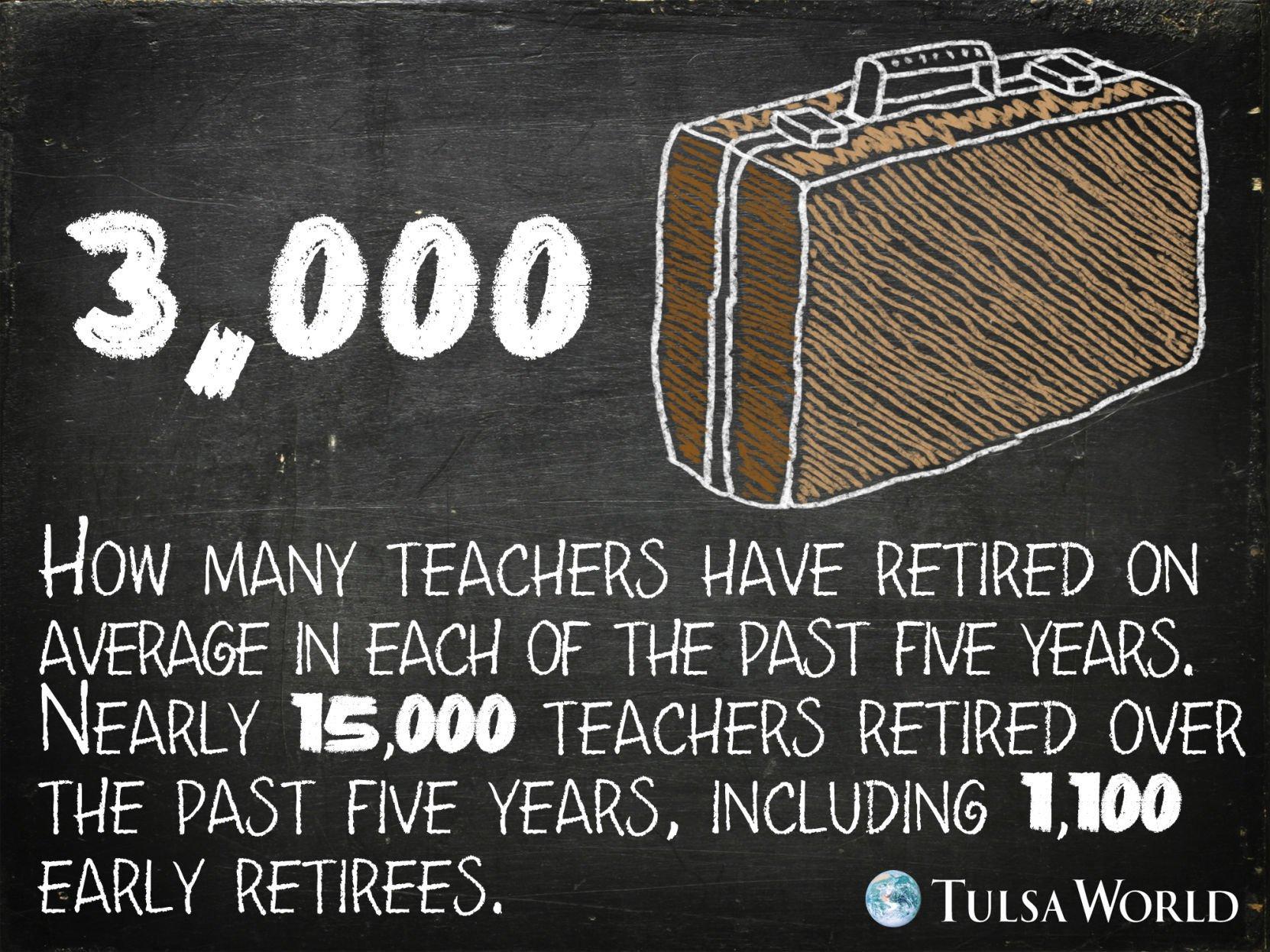 Teacher Stats 2016 1jpg 15 facts and