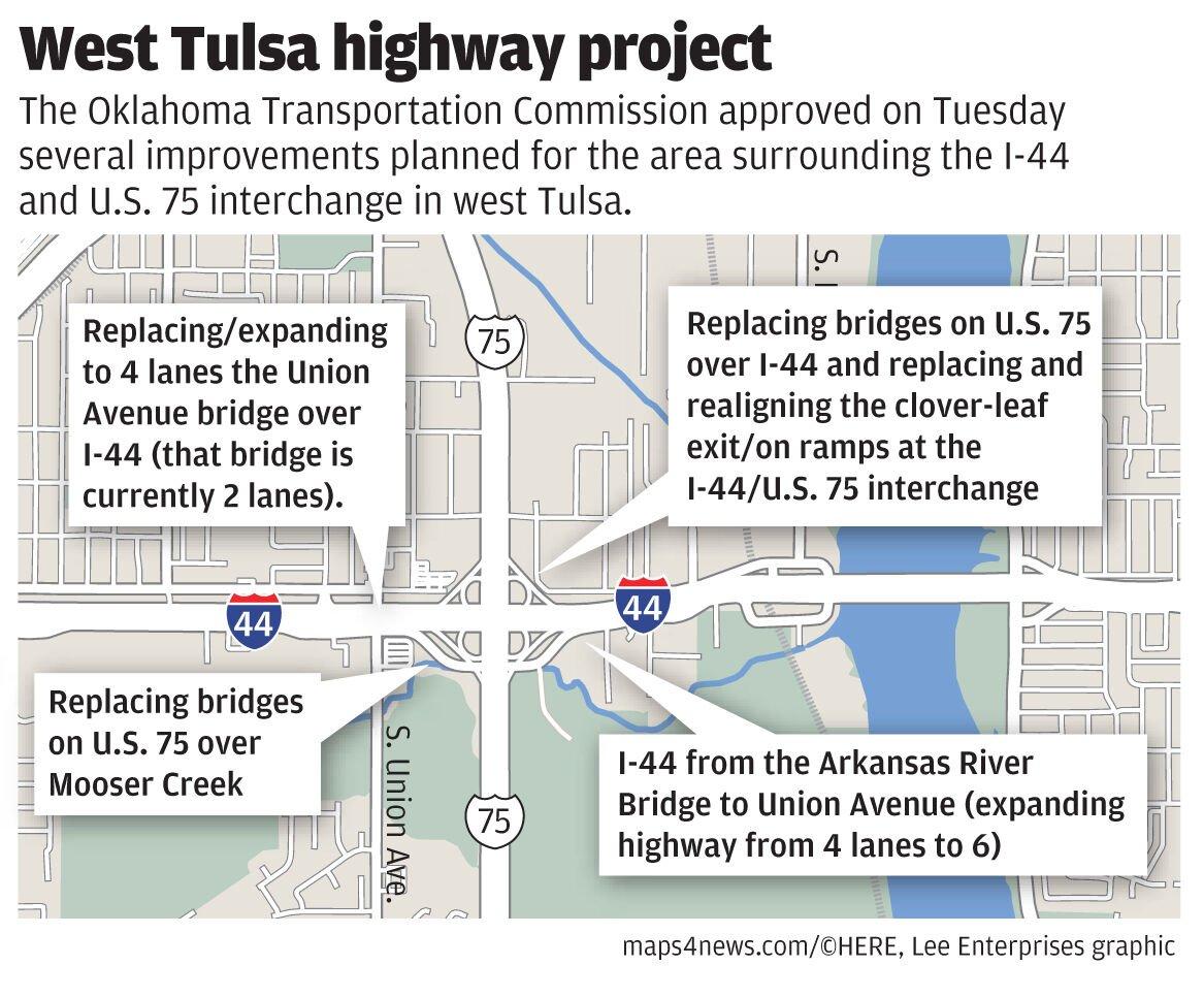 #5883_090920_West Tulsa highway project copy