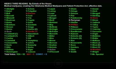 House Bill 2612 vote Feb. 28