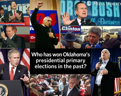 Who has won Oklahoma's presidential primary elections in the past? (copy)