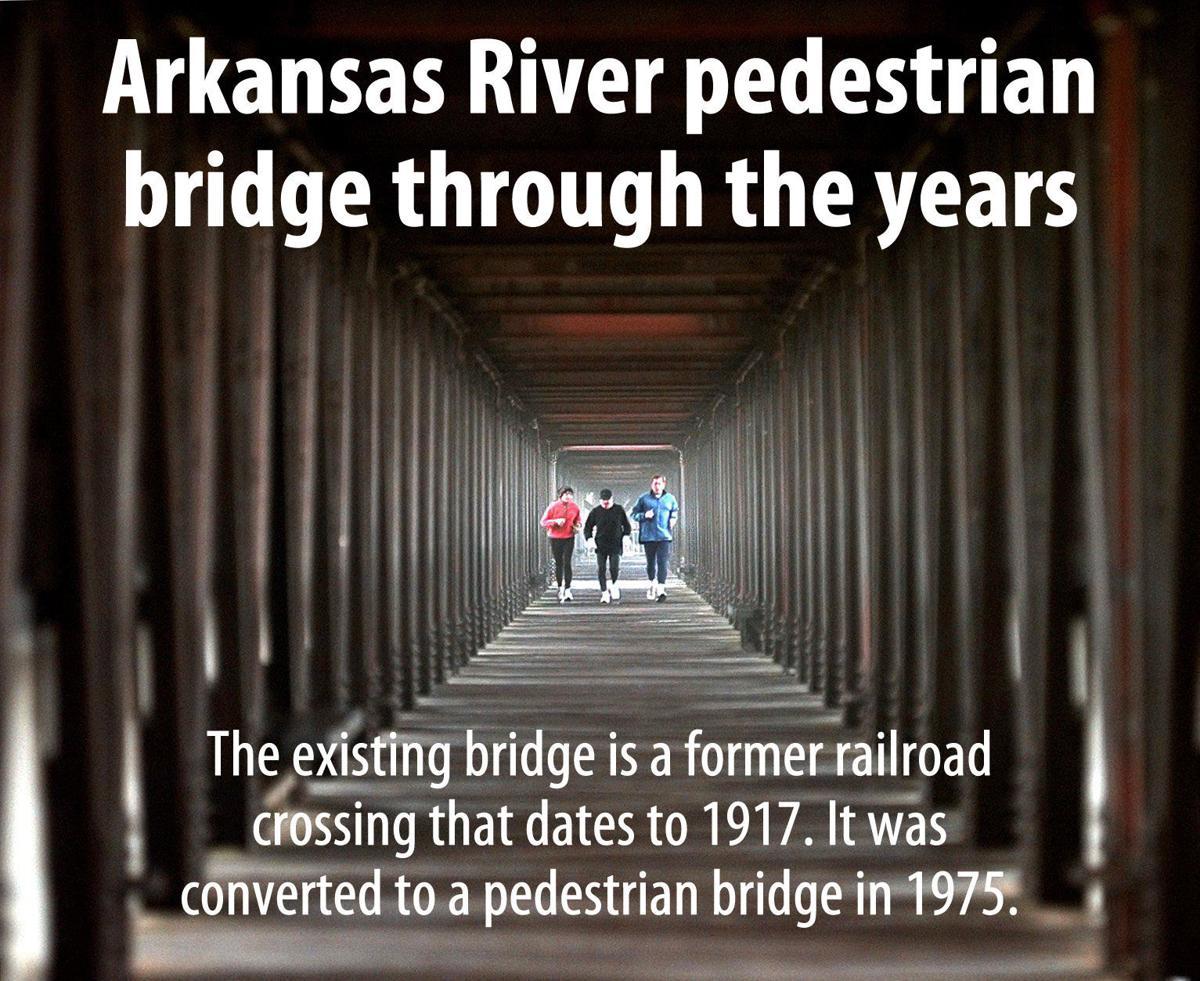 Transition slide - bridges
