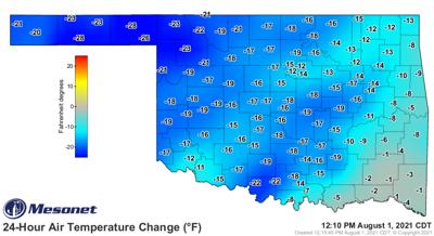 Sunday temperature change